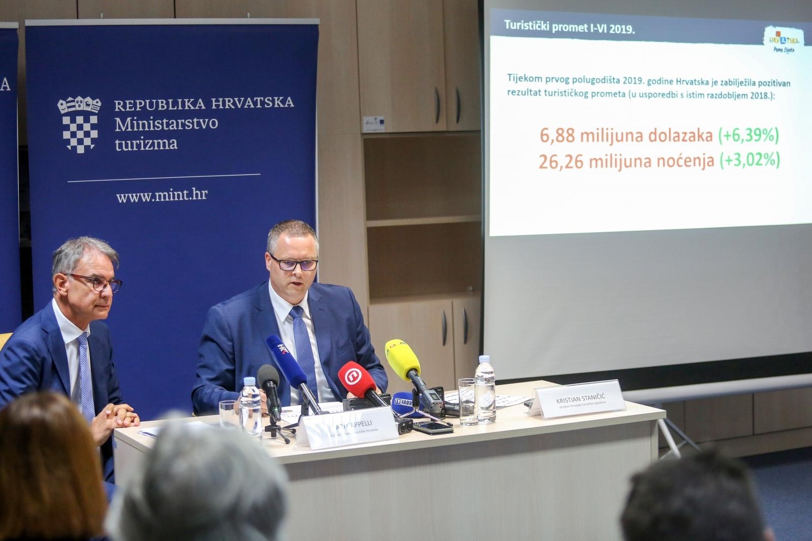 Do kraja lipnja Hrvatsku posjetilo šest posto više turista nego lani